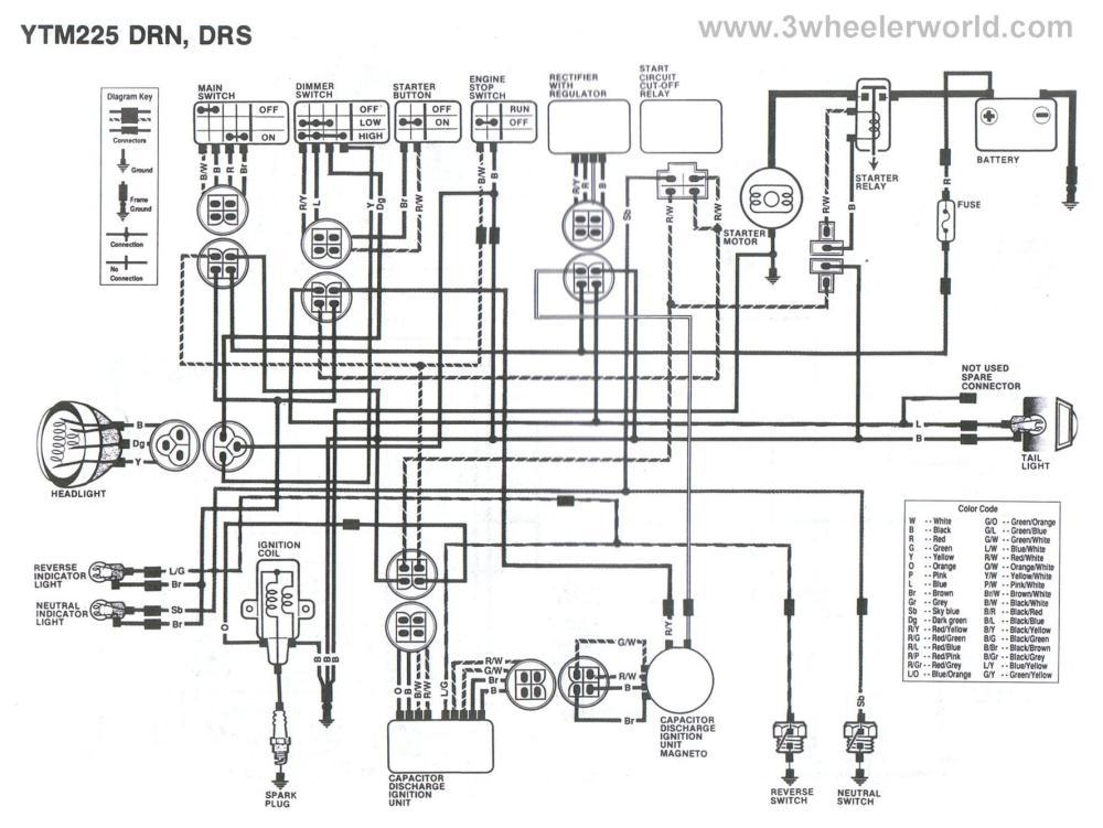 medium resolution of 06 yamaha kodiak wiring diagram