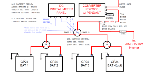 small resolution of jayco tv cable wiring diagram
