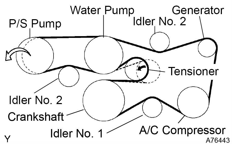 2008 Toyota Tacoma Serpentine Belt Diagram