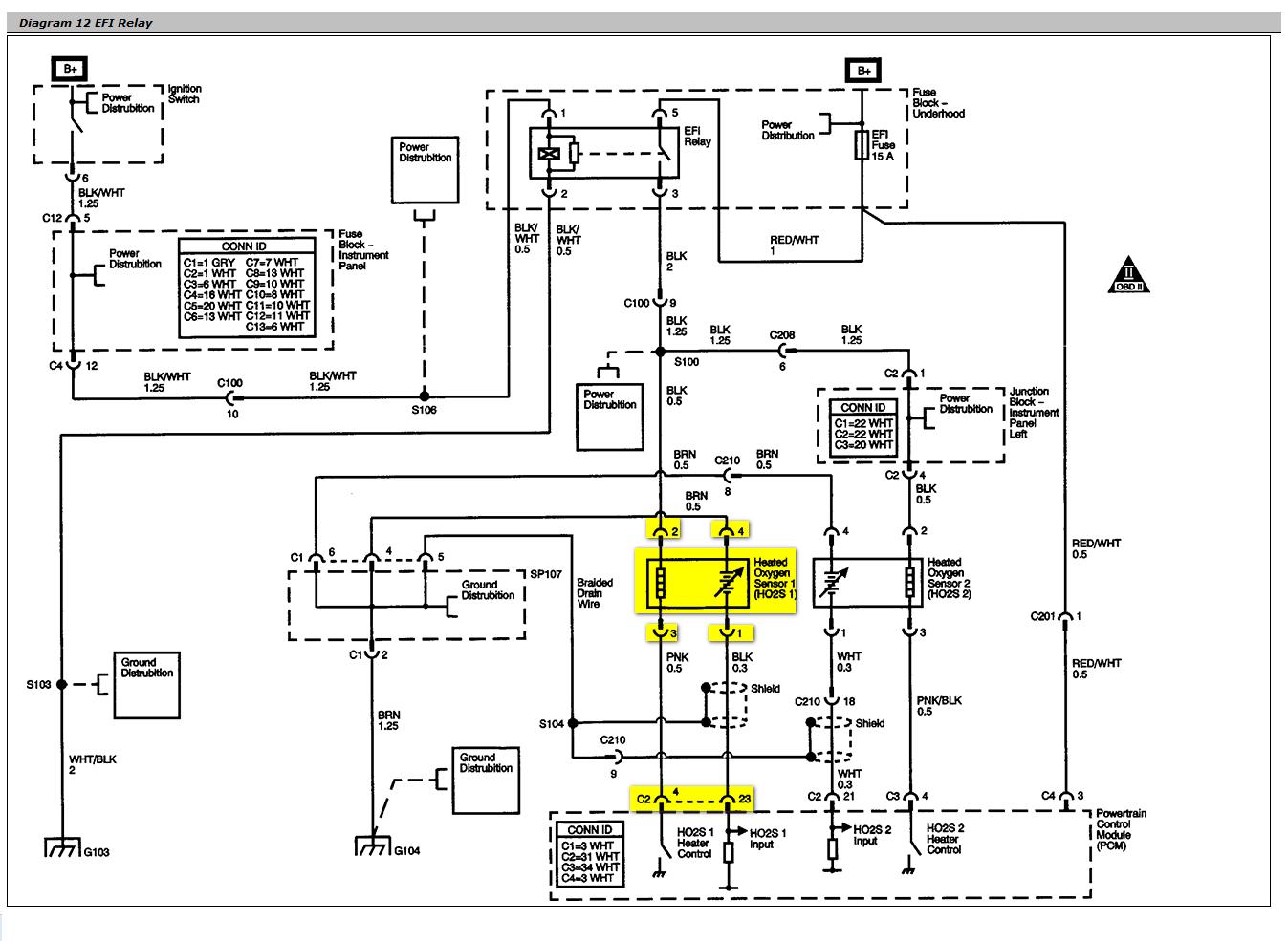 Vibe Fuse Diagram