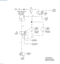 international prostar wiring diagram wiring diagrams cks freightliner cascadia wiring diagrams 2009 international prostar radio wiring [ 1280 x 800 Pixel ]