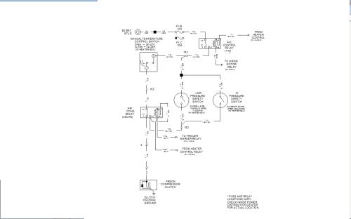 small resolution of international prostar wiring diagram wiring diagrams cks freightliner cascadia wiring diagrams 2009 international prostar radio wiring