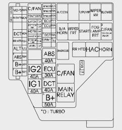 2013 hyundai genesi fuse box [ 1405 x 1057 Pixel ]