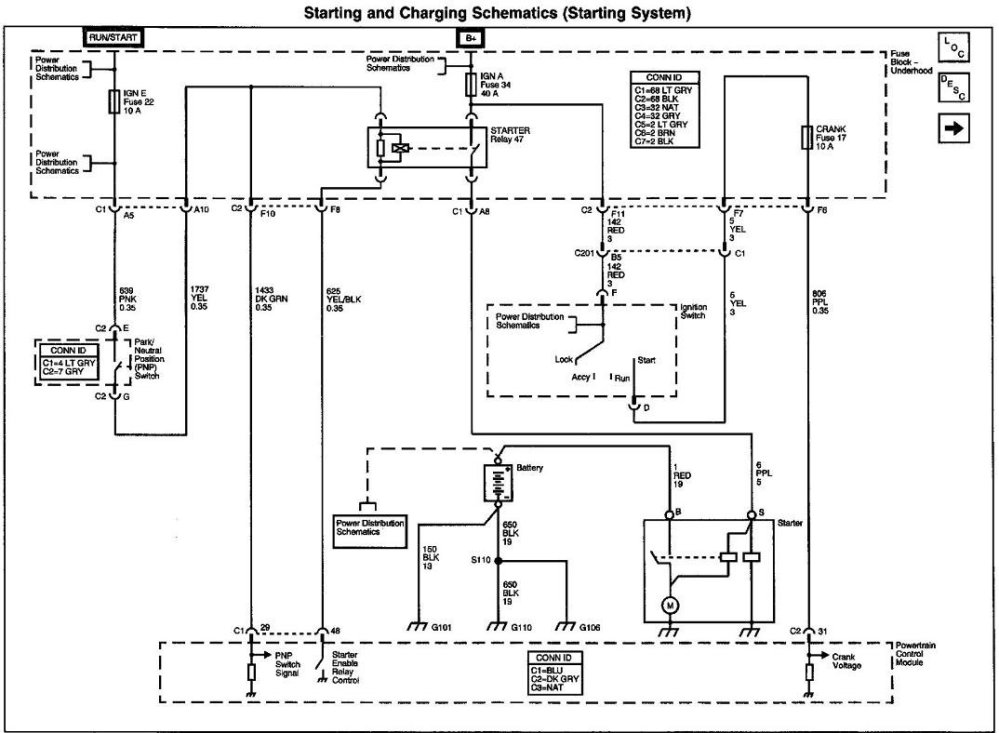 medium resolution of chevy 4l60e neutral safety switch wiring diagram