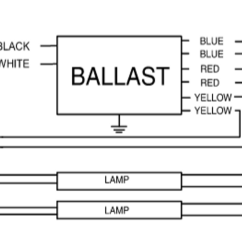 Advance Sign Ballast Wiring Diagram Switched Outlet F96 T12 Ho