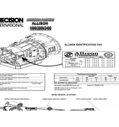 allison 3000 transmission sd sensor wiring diagram allison flash drive wiring diagram allison er temp sensor [ 1651 x 1275 Pixel ]