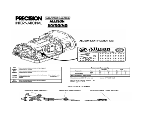 small resolution of allison 3000 transmission sd sensor wiring diagram allison flash drive wiring diagram allison er temp sensor