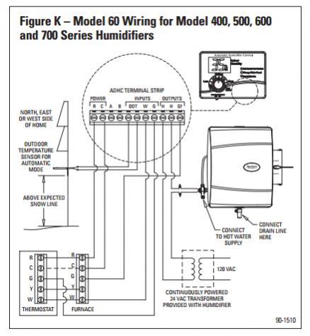 Aprilaire 550 Wiring Diagram