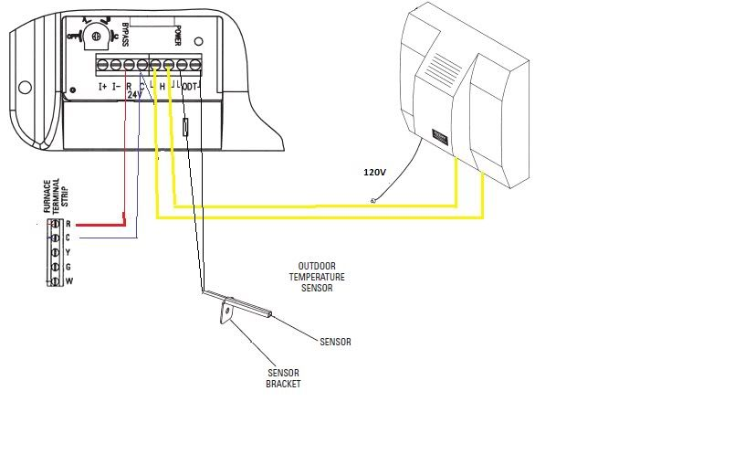Aprilaire #56 Humidistat Wiring Diagram