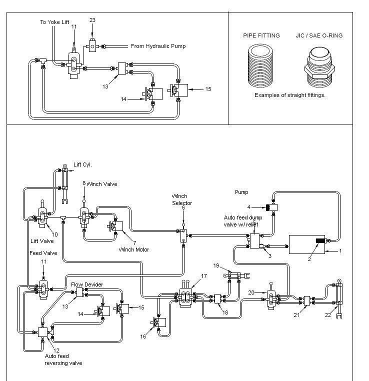 Bandit 65 Chipper Autofeed Wiring Diagram