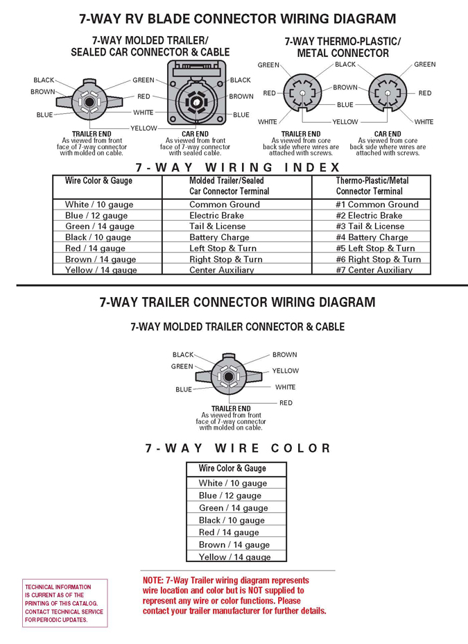 rv 7 wire trailer plug wiring diagram tm tail