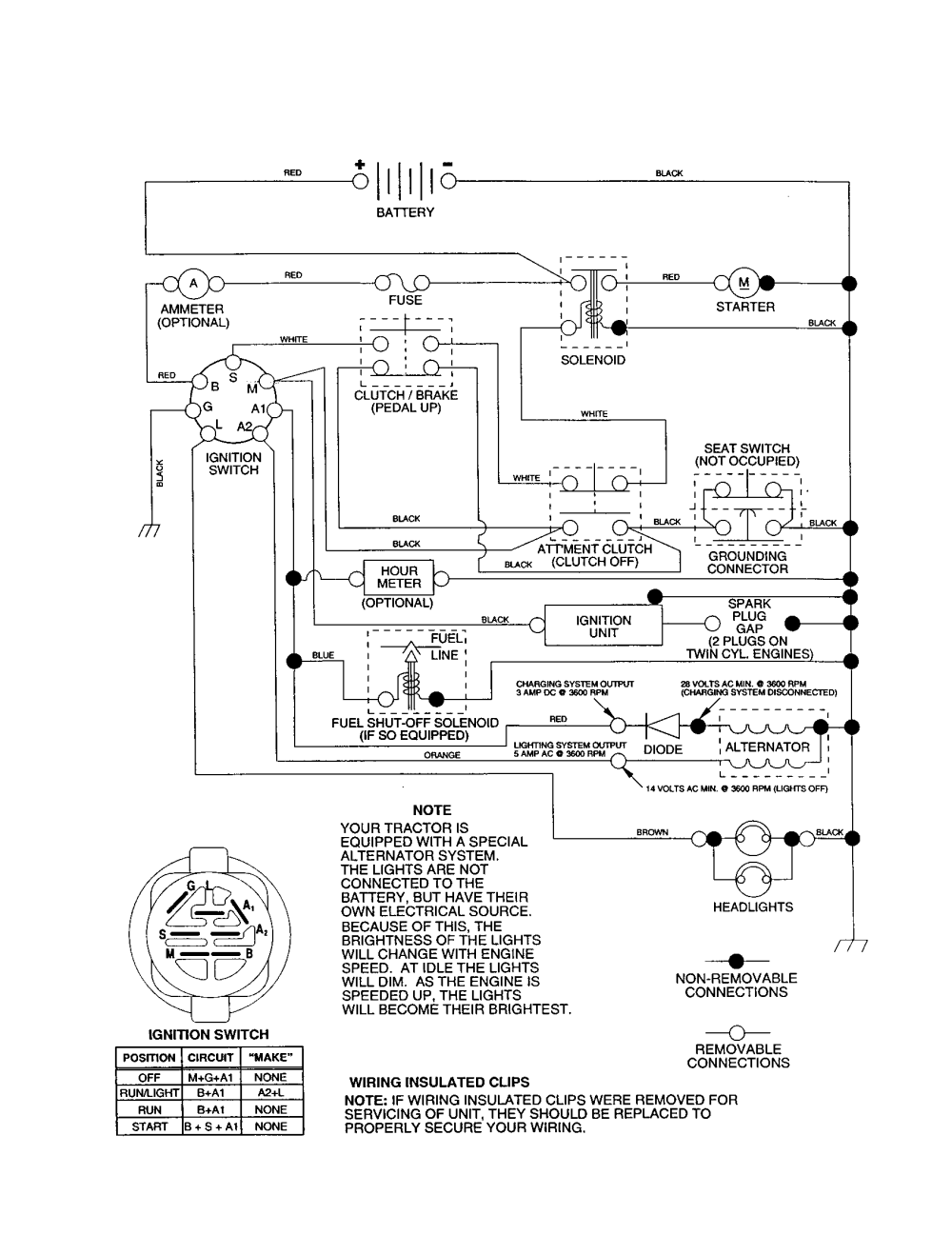 medium resolution of brigg and stratton engine wiring diagram