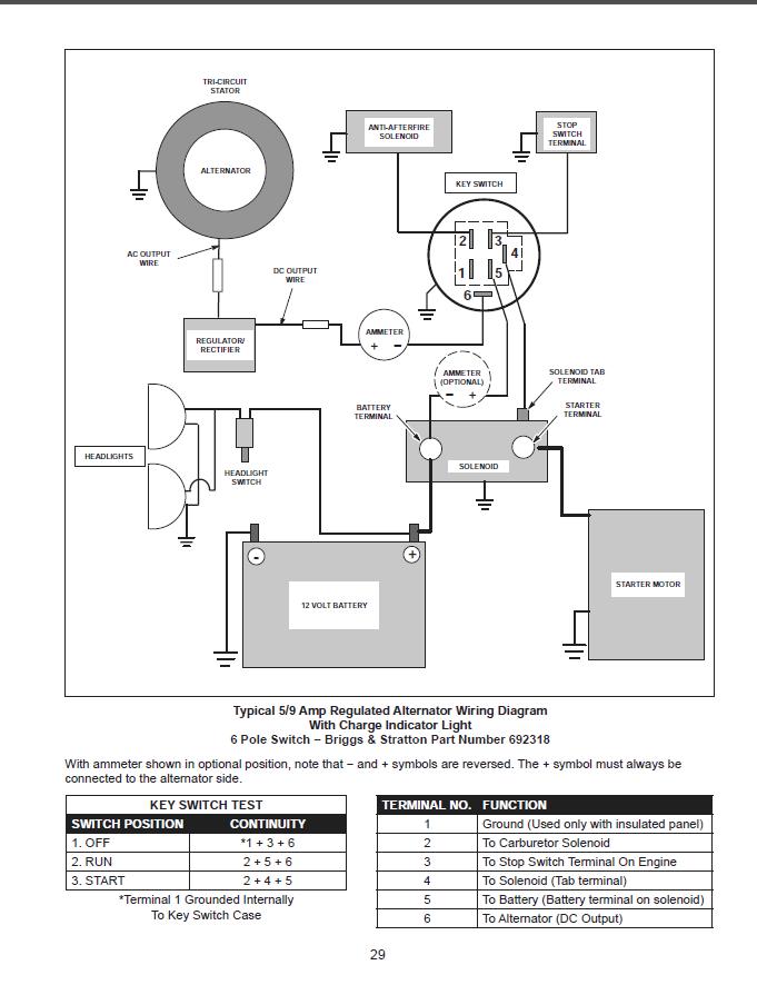 Briggs And Stratton V Twin Wiring Diagram : briggs, stratton, wiring, diagram, DIAGRAM], Wiring, Diagram, Version, Quality, DIYDIAGRAM.ITALIARESIDENCE.IT