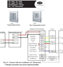 24vac thermostat wiring diagram [ 1024 x 909 Pixel ]