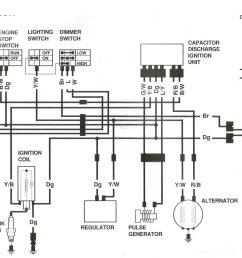 caterpillar gp40k wiring diagram starter delay on caterpillar engine torque specs volvo wiring diagrams  [ 2411 x 1711 Pixel ]