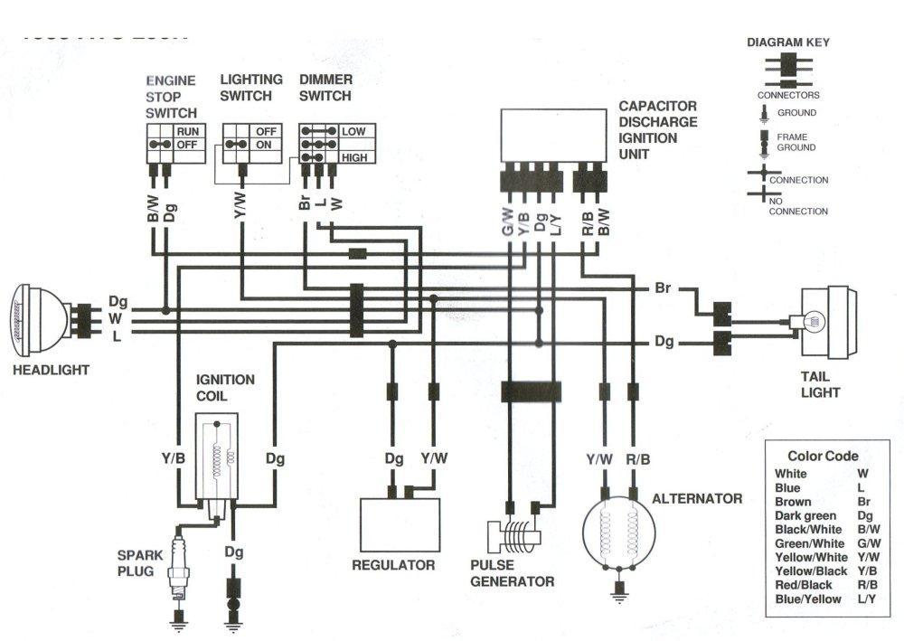 medium resolution of caterpillar gp40k wiring diagram starter delay on caterpillar engine torque specs volvo wiring diagrams