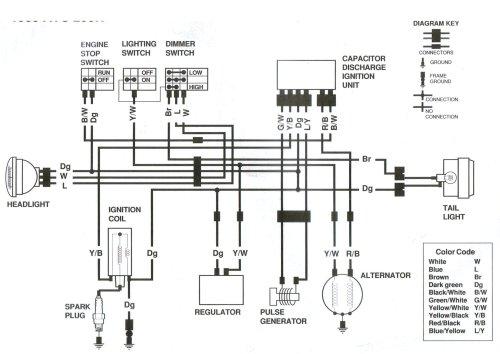 small resolution of caterpillar gp40k wiring diagram starter delay on caterpillar engine torque specs volvo wiring diagrams