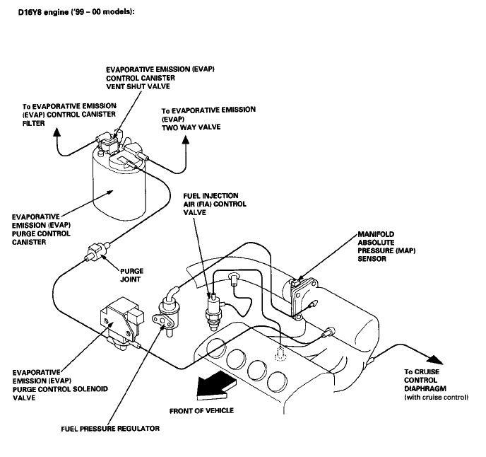 D16y8 Vacuum Hose Diagram