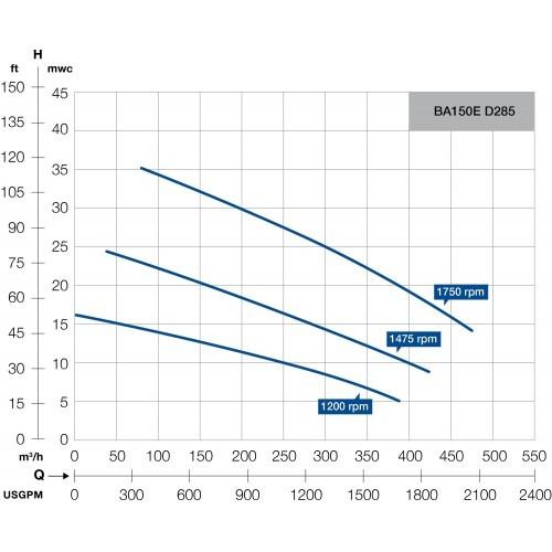 D285th Wiring Diagram
