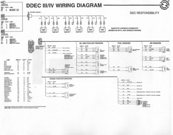 ddec iv ecm wiring diagram  2012 escape fuse diagram
