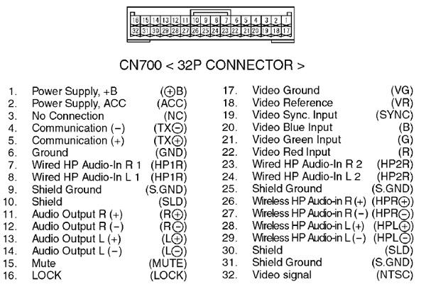 manuals pioneer deh p7600mp wiring diagram pdf full