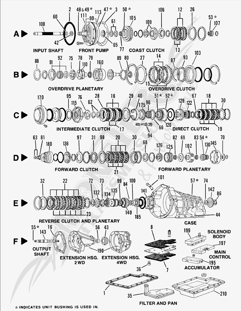 [DIAGRAM] 1997 Ford E40d Transmission Wiring Diagram FULL