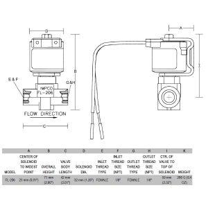 Et98-51315-001 Lockoff Wiring Diagram