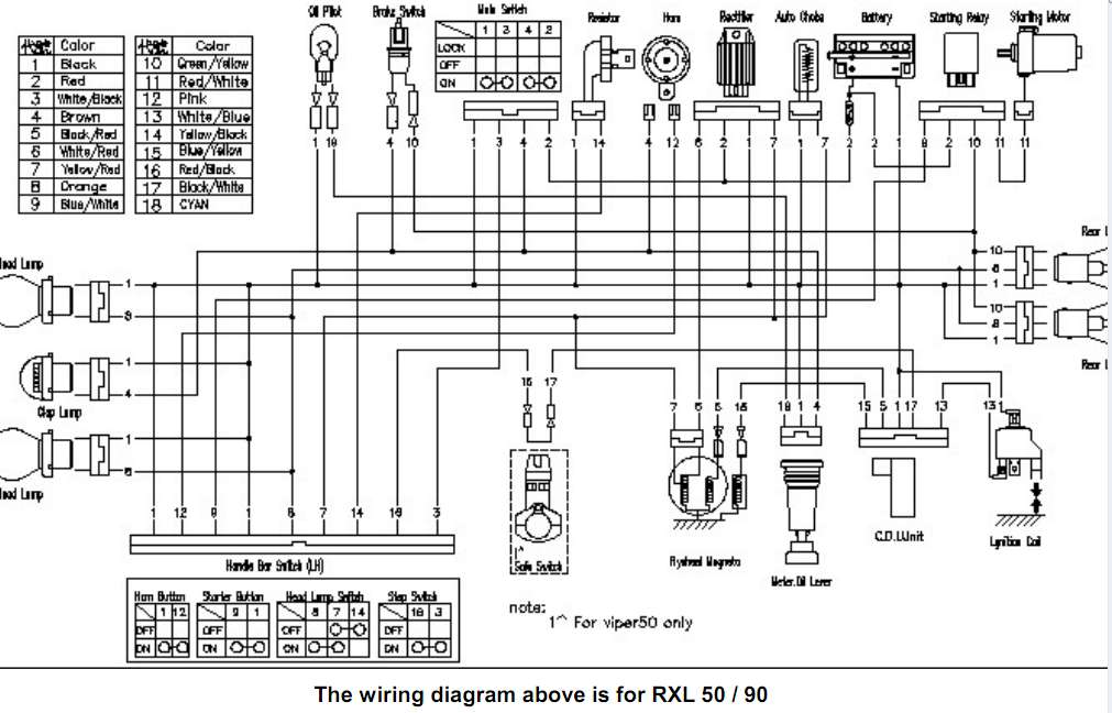 Eton Atv Wiring Diagram