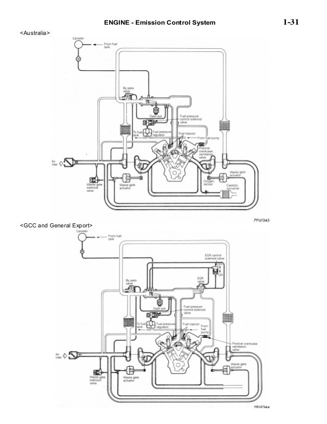 Gs500e Speedometor Wiring Diagram