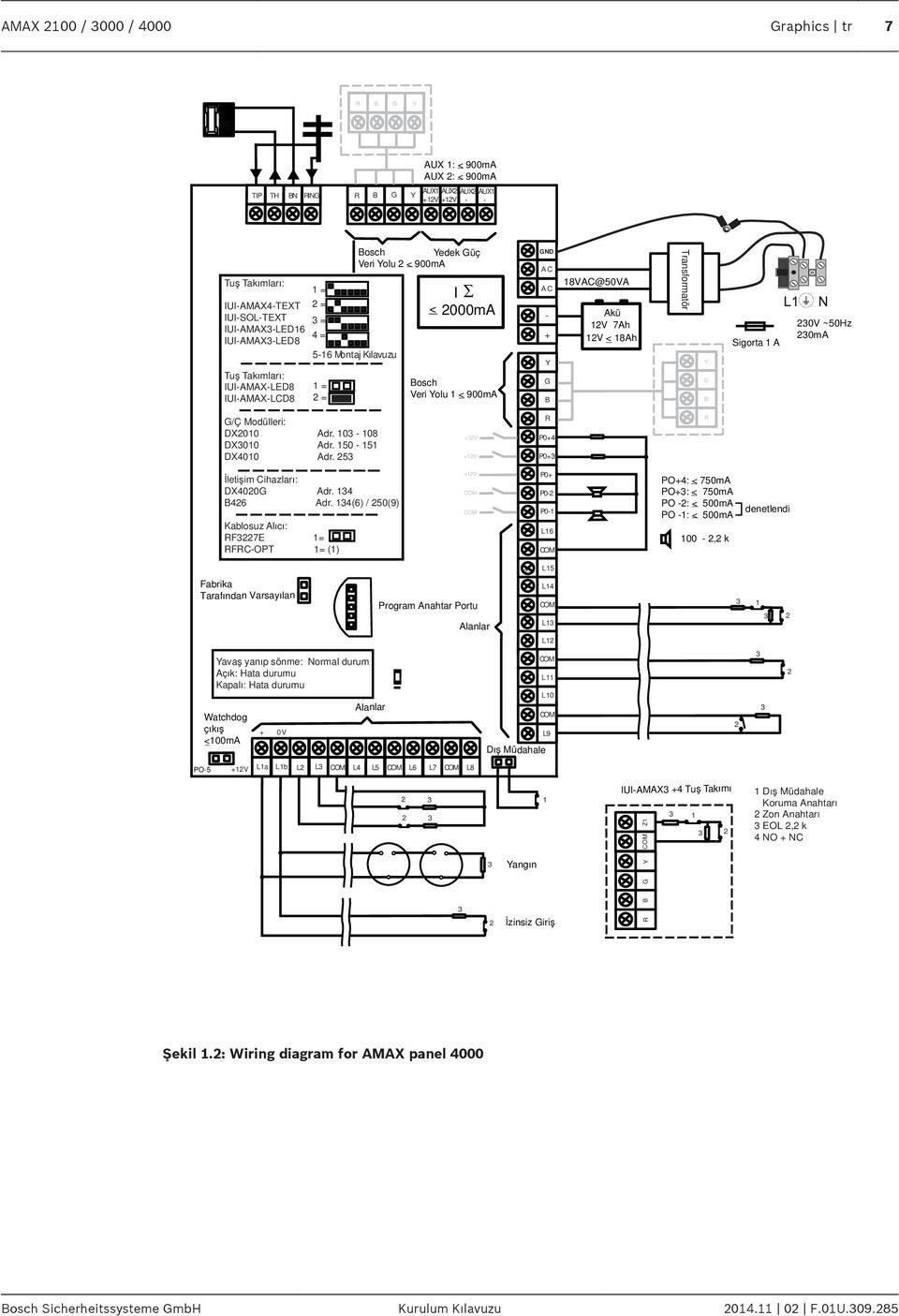 Harbor Freight 13hp Wiring Diagram