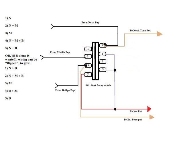 Hhh 5way Wiring Diagram