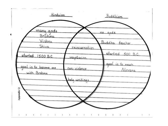 Hinduism And Buddhism Venn Diagram