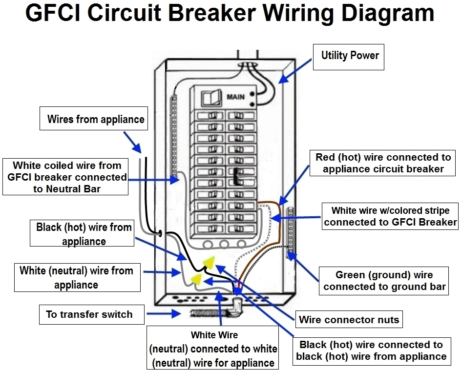 Hom120 Breaker Wiring Diagram