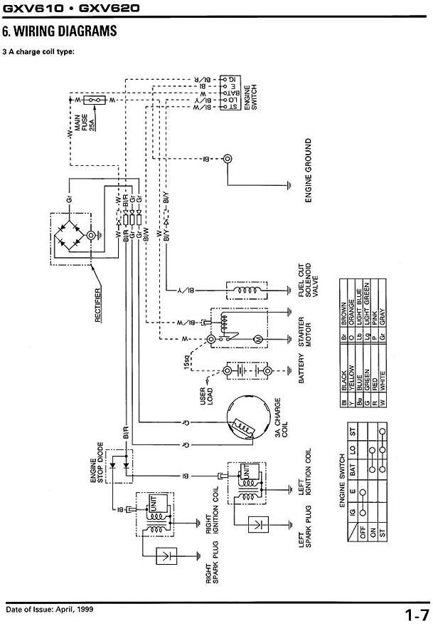 Honda Gxv610 Wiring Diagram