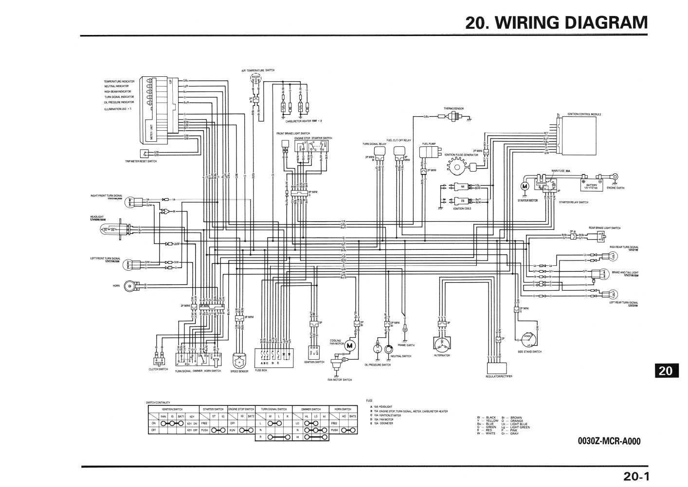 Honda Shadow Ace Turn Signal Wiring Diagram