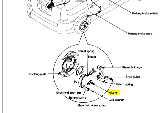 Hyundai Sonata Parking Brake Diagram