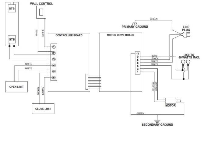 garage door safety beam wiring diagram  stereo wiring