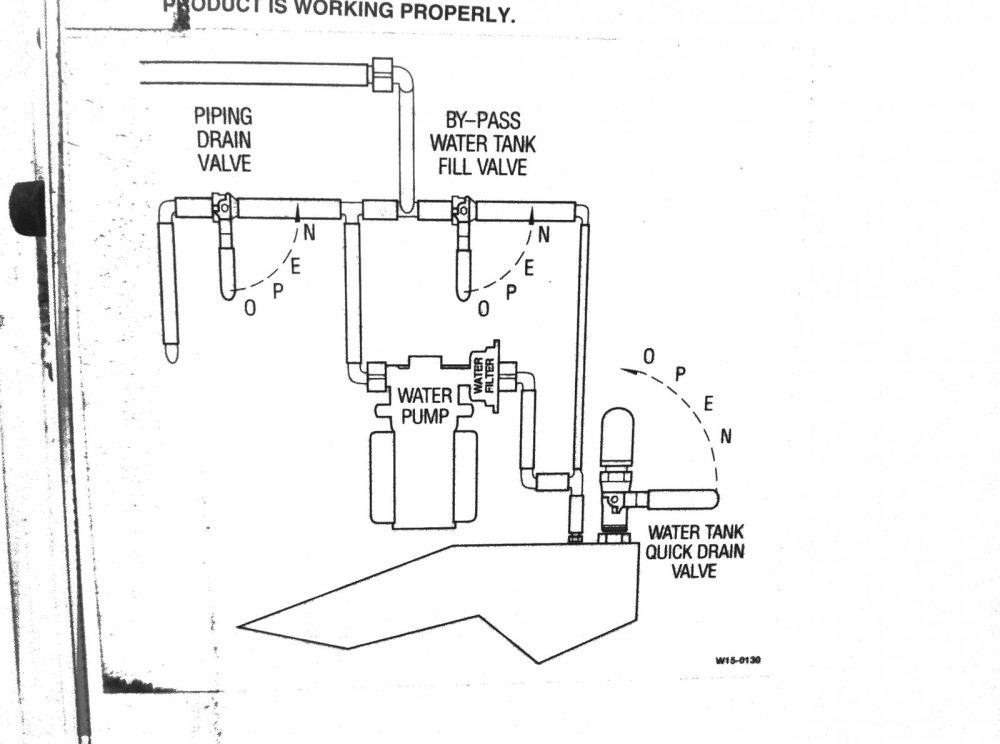 medium resolution of 1990 fleetwood motorhome wiring diagram