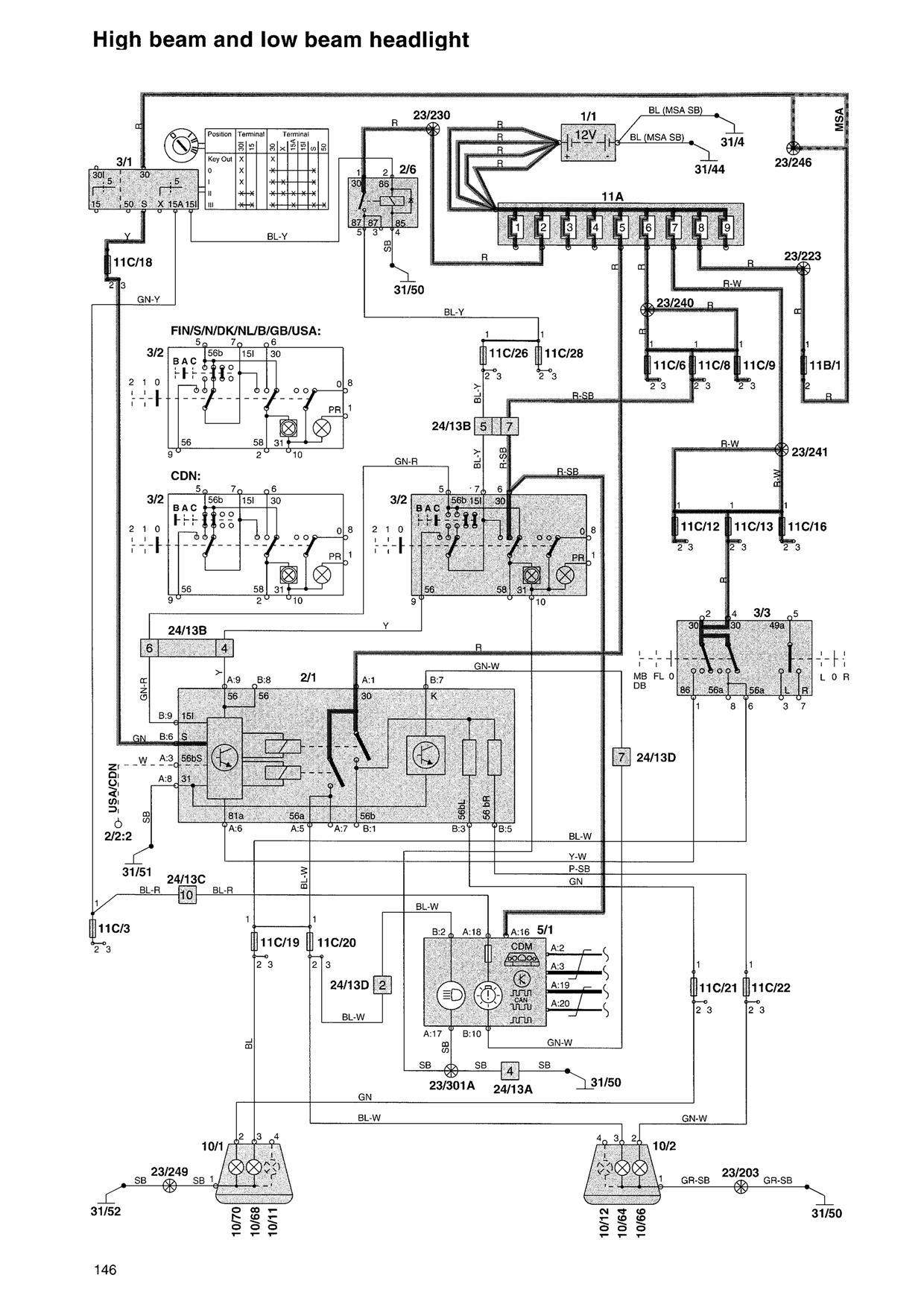 hight resolution of jackson soloist wiring harnes
