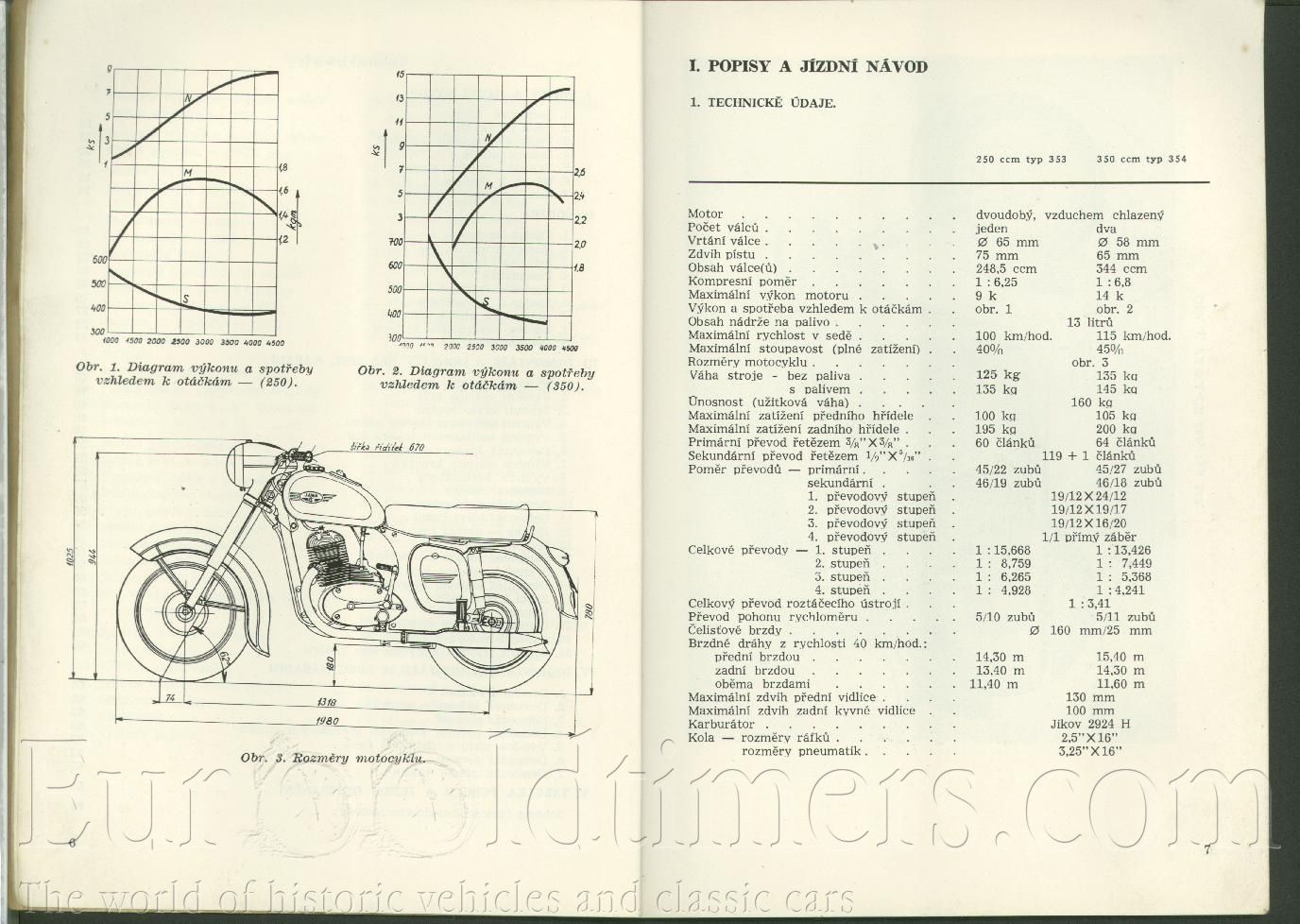 Wiring Diagram Manual On Cb Free Download Wiring Diagram Schematic