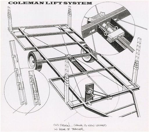 Jayco Pop Up Lift System Diagram