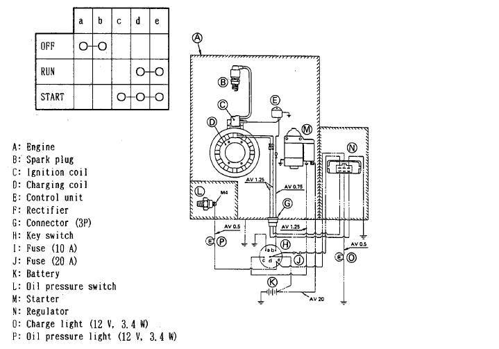 Kawasaki Fc420v Wiring Diagram