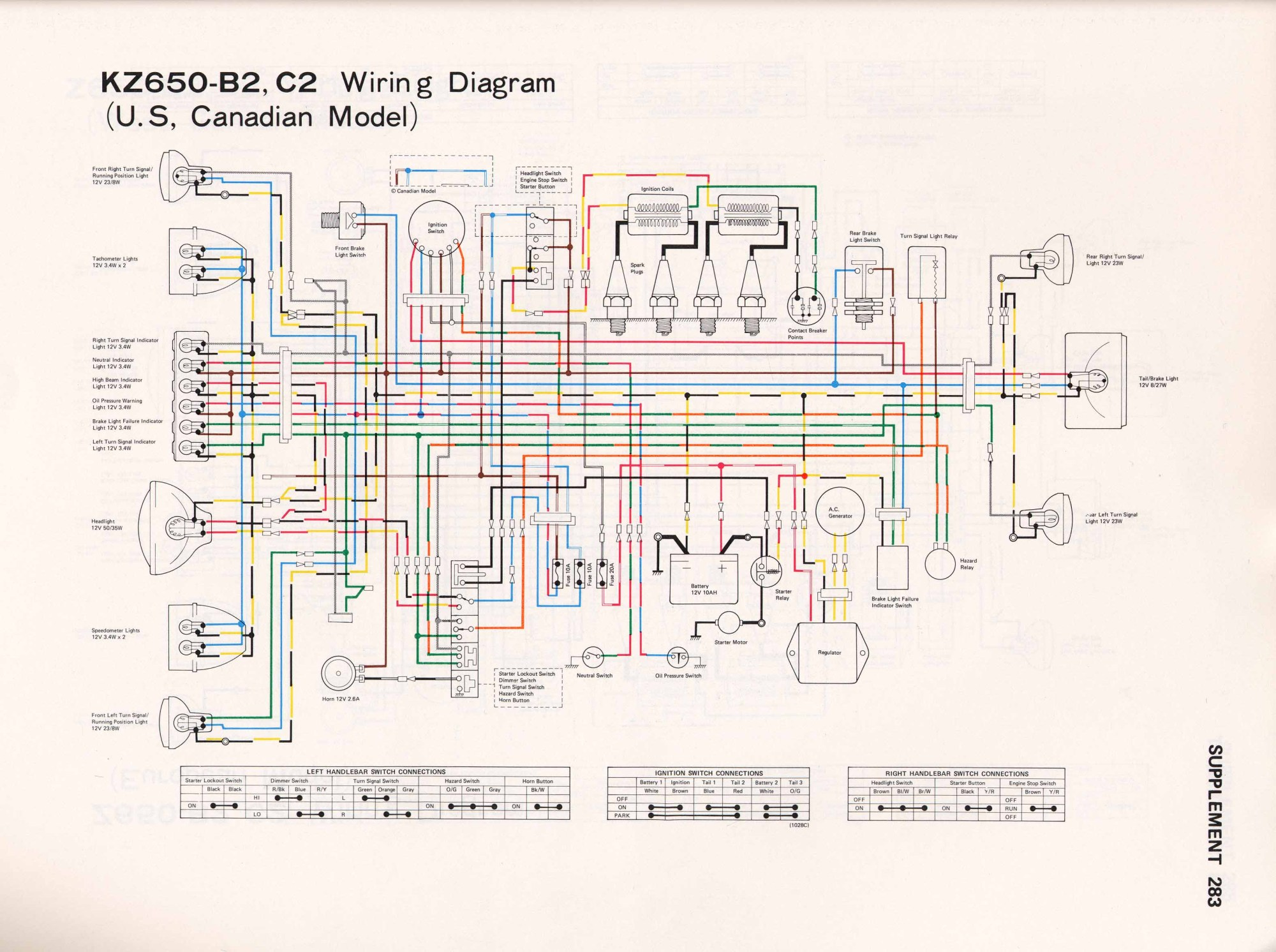 hight resolution of 1982 kz650 wiring diagram wiring diagram paper78 kz650 wiring diagram wiring diagram paper 1982 kz650 wiring