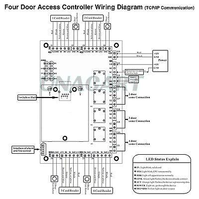 Lenel Card Reader Wiring Diagram