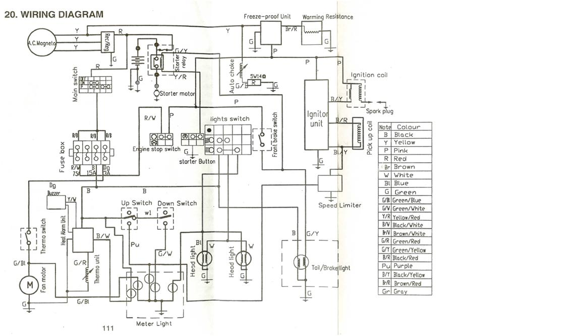 Kawasaki Bayou 220 Ignition Switch Wiring Diagram For Your