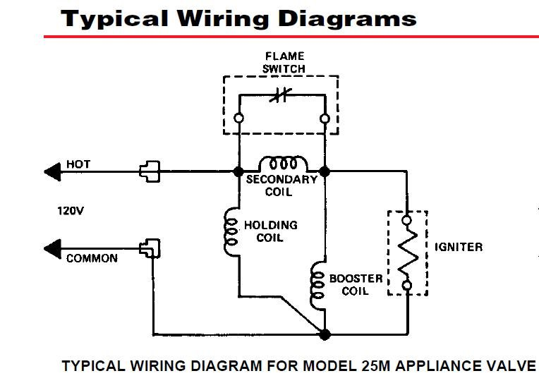 Maytag Neptune Washer Water Valve Wiring Diagram