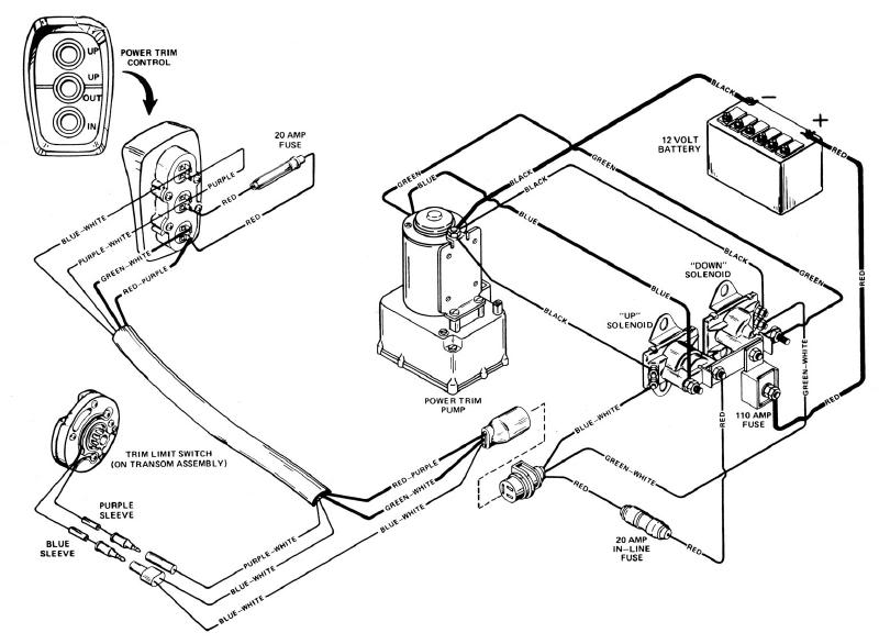 Mercruiser Power Trim Solenoid Wiring Diagram
