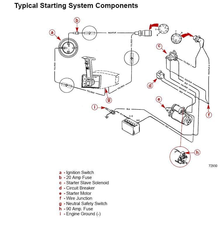 Mercruiser Wiring Diagram For Remote State Slave Selinoid