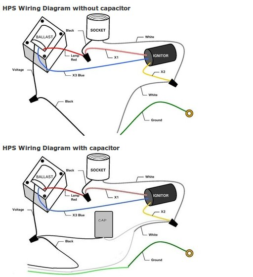 Metal Halide 250w Ballast Wiring Diagrams