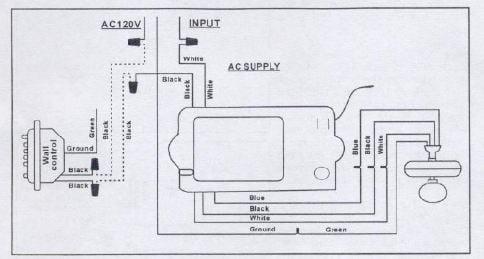Minka Aire Ceiling Fan Wiring Diagram